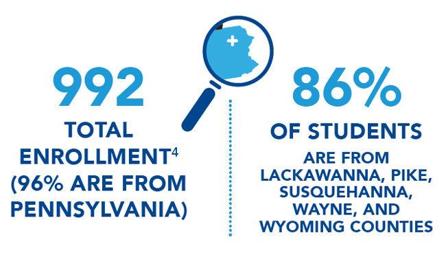 enrollment number